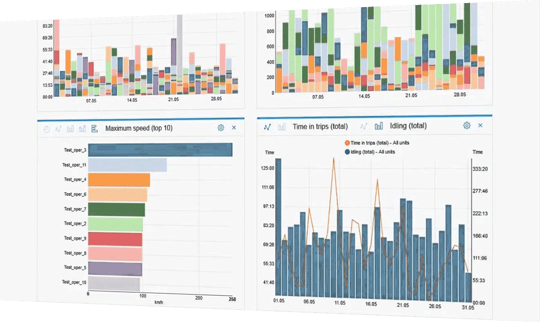 indici de performanta monitorizare flota